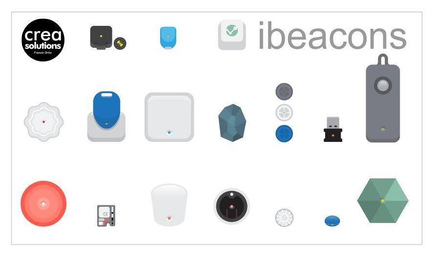 Crea Solutions Ibeacons