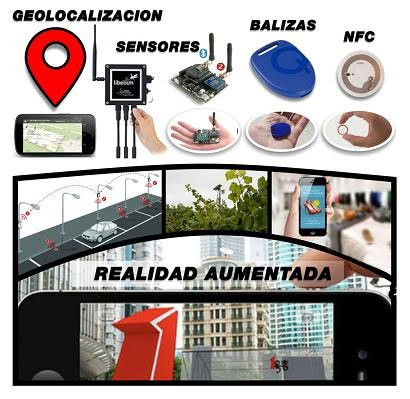 Sensores y Balizas para Smart Cities